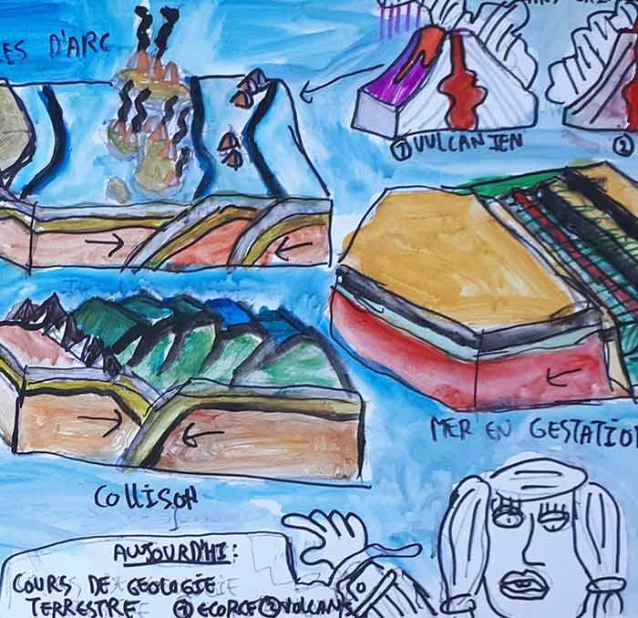 Christophe Baudouin. Cours de géologie, crayon et acryl sur papier_circa 2016_2