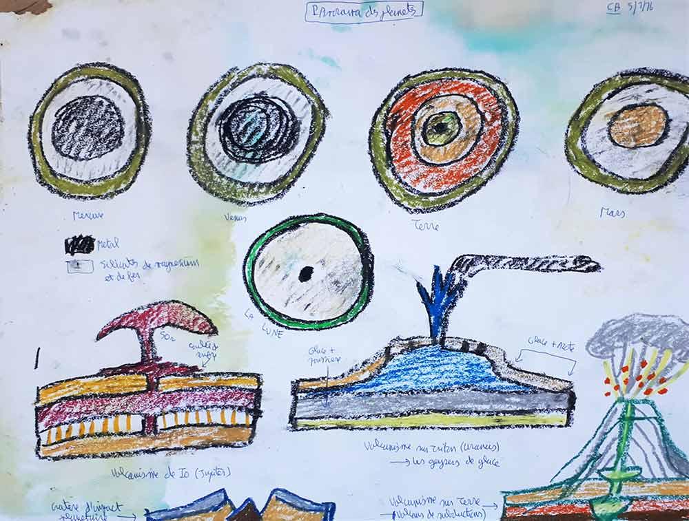 Christophe Baudouin. Crayons sur papier. Fonds Art Sans Exclusion